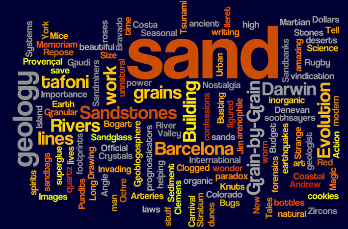 Wordle2 march 2009