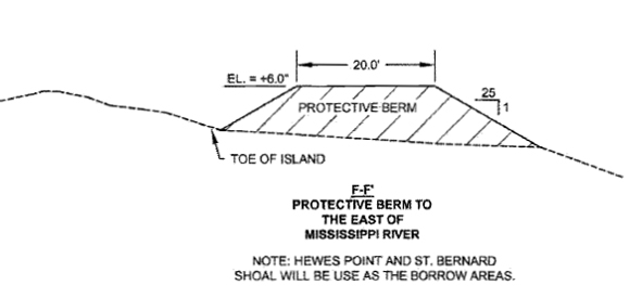 Berm plan section