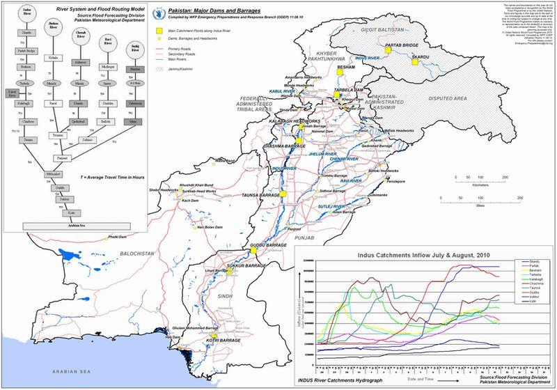 Indus dams2