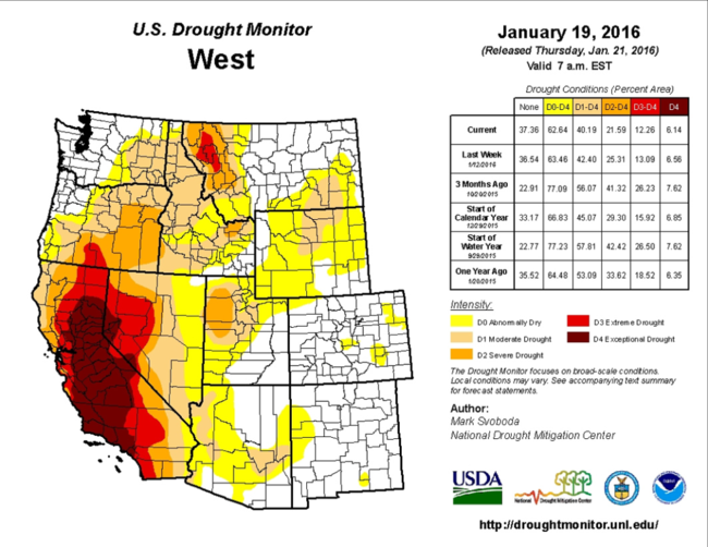 Drought monitor jan