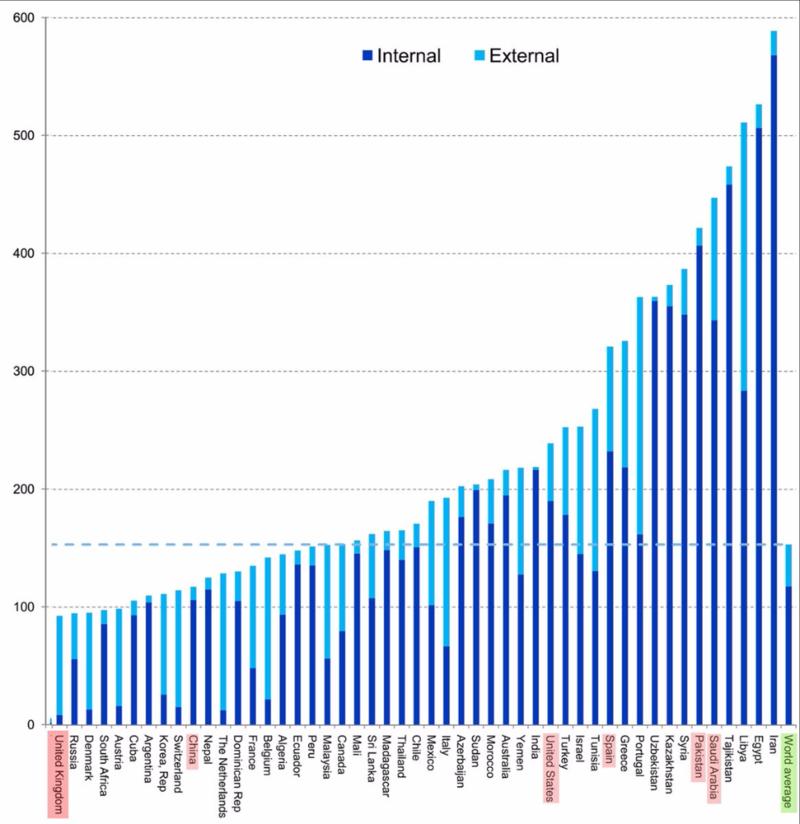 Hoekstra blue chart2